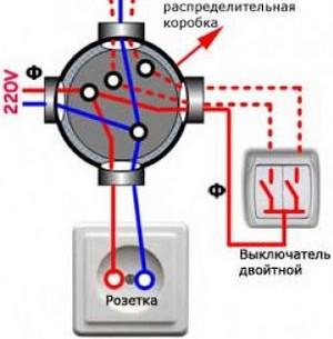 01406ff9722bd9 stroy-masterden.ru/assets/images/news2/rozetka4.jp...