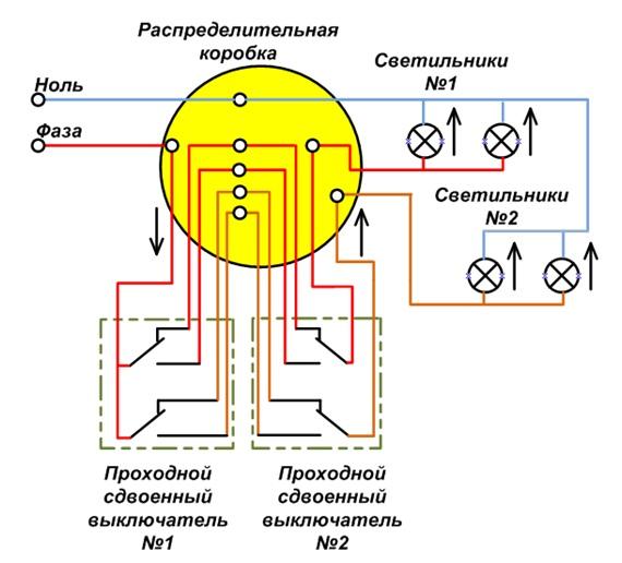 соединений проводов в
