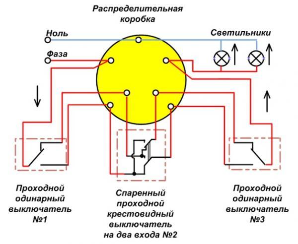 Схема одноклавишного проходного выключателя с трех мест