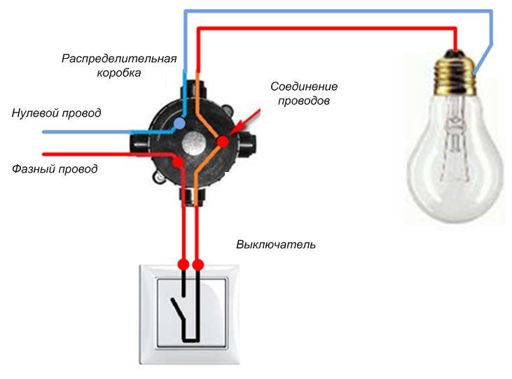 Подключение светильника к