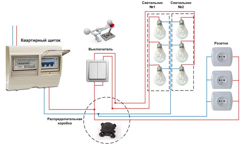 Схемы подключения розеток в распредкоробке