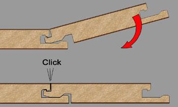Как правильно укладывать ламинат